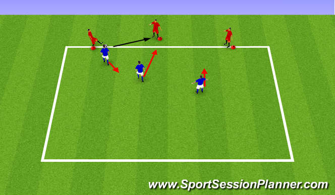 Football/Soccer Session Plan Drill (Colour): Older group after 2v2