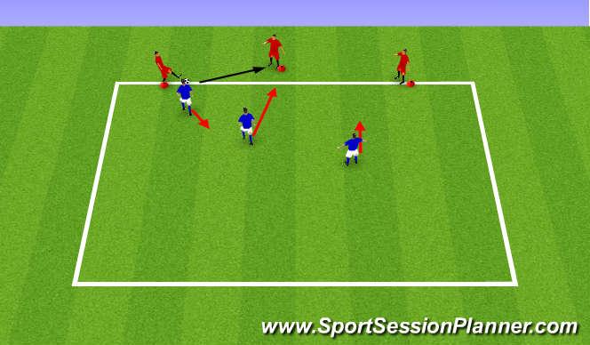 Football/Soccer Session Plan Drill (Colour): Older group after 2v2