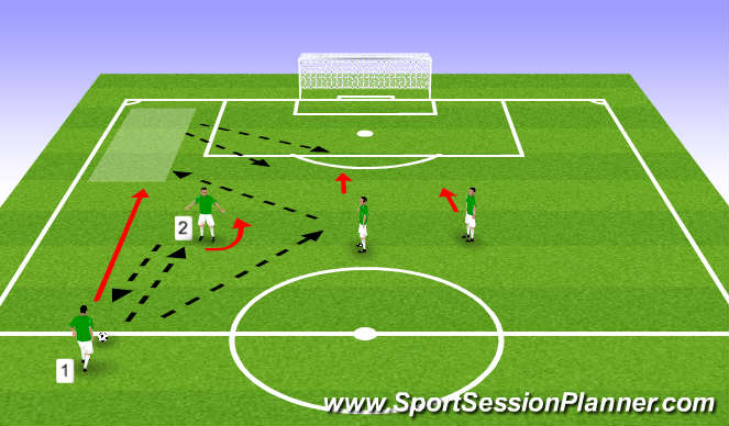 Football/Soccer Session Plan Drill (Colour): LB Overlaps SET