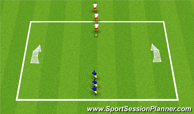Football/Soccer Session Plan Drill (Colour): Main Theme: 1v1 Anaerobic