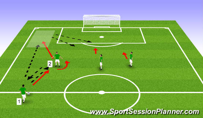 Football/Soccer Session Plan Drill (Colour): LB Covers