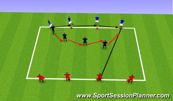 Football/Soccer Session Plan Drill (Colour): Older group progression - 4+4v4