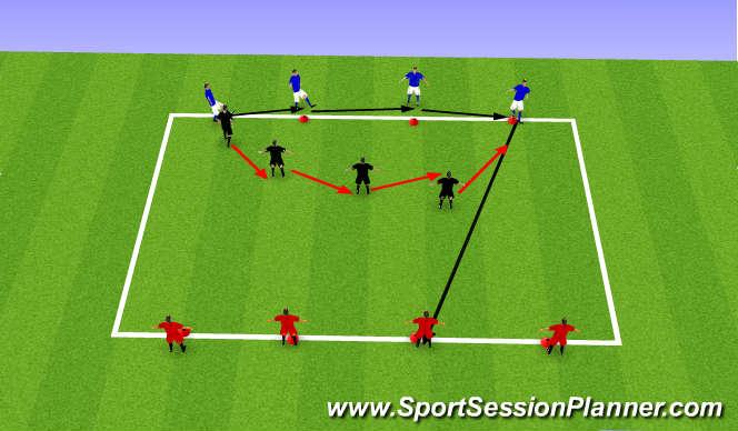 Football/Soccer Session Plan Drill (Colour): Older group progression - 4+4v4