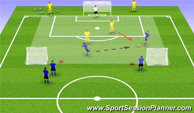 Football/Soccer Session Plan Drill (Colour): Small Group Defending (2v2/3v3)
