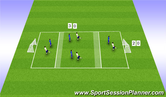 Football/Soccer Session Plan Drill (Colour): 1v1/2v2