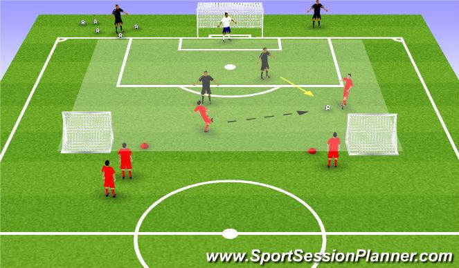 Football/Soccer Session Plan Drill (Colour): Small Group Defending (2v2/3v3)