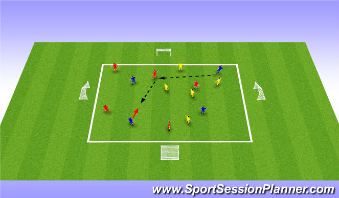 Football/Soccer Session Plan Drill (Colour): Stage 3: Skill