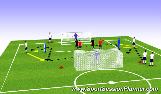 Football/Soccer Session Plan Drill (Colour): 1/2 combo to cross