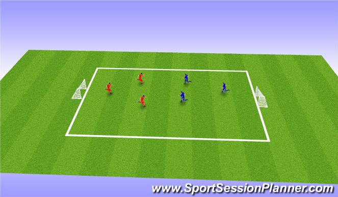 Football/Soccer Session Plan Drill (Colour): 3v3 scrimmage