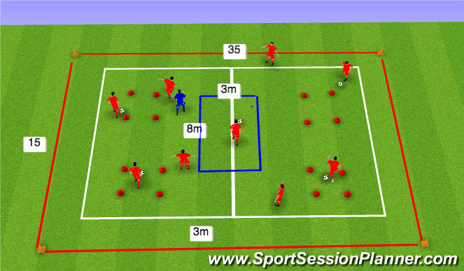 Football/Soccer Session Plan Drill (Colour): staying with the ball