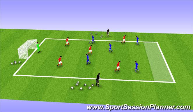 Football/Soccer Session Plan Drill (Colour): Game Scenario