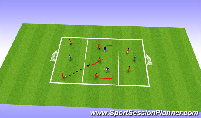 Football/Soccer Session Plan Drill (Colour): Recyle + Play