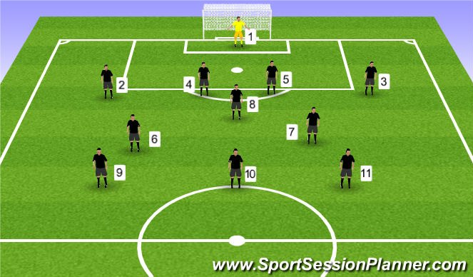 Football/Soccer Session Plan Drill (Colour): Starting Formation