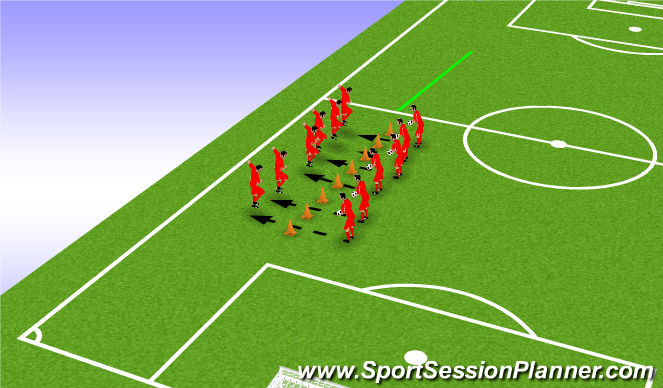 Football/Soccer Session Plan Drill (Colour): Blocked task