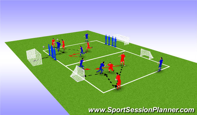 Football/Soccer Session Plan Drill (Colour): Variable Task