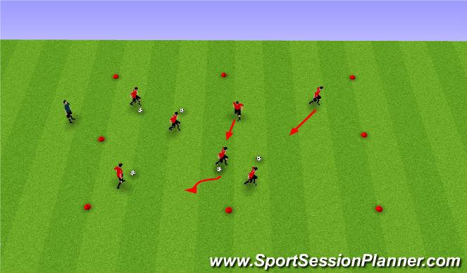 Football/Soccer Session Plan Drill (Colour): Bandits