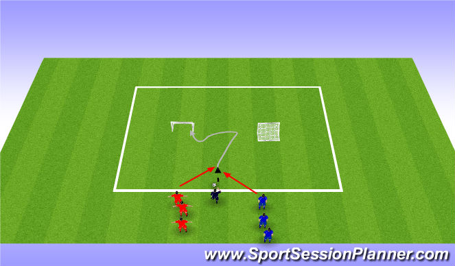 Football/Soccer Session Plan Drill (Colour): 2 Goals