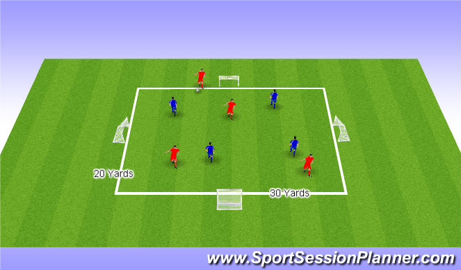 Football/Soccer Session Plan Drill (Colour): 4 Goals 4v4