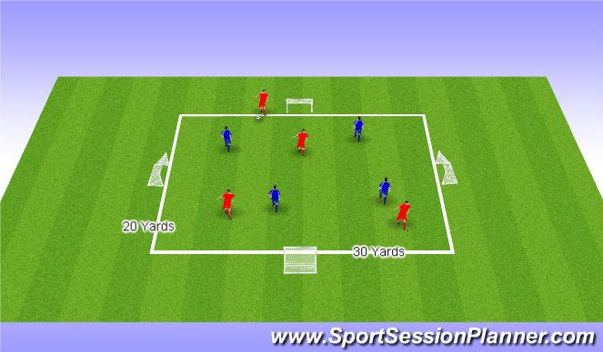 Football/Soccer Session Plan Drill (Colour): 4 Goals 4v4