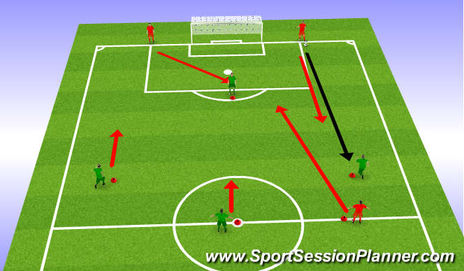 Football/Soccer Session Plan Drill (Colour): Defensive Underload