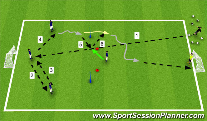 Football/Soccer Session Plan Drill (Colour): Patterned Combo Play