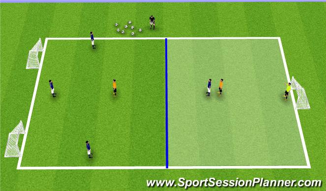 Football/Soccer Session Plan Drill (Colour): 3v1 to 1v1