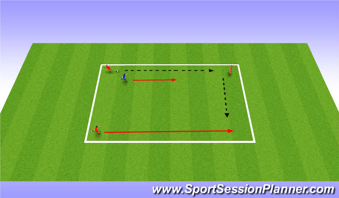 Football/Soccer Session Plan Drill (Colour): Opposed Phase