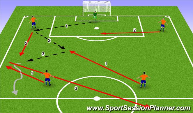 Football/Soccer Session Plan Drill (Colour): Futsal Patern Play 1A
