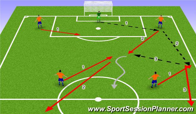 Football/Soccer Session Plan Drill (Colour): Futsal Patern Play 1B