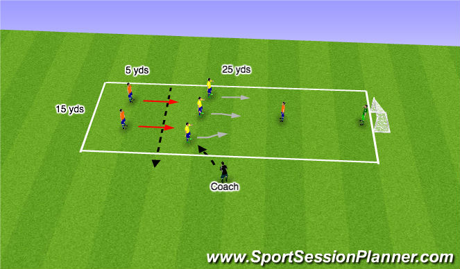 Football/Soccer Session Plan Drill (Colour): Recovery Runs