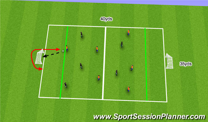 Football/Soccer Session Plan Drill (Colour): SSG - Coerver