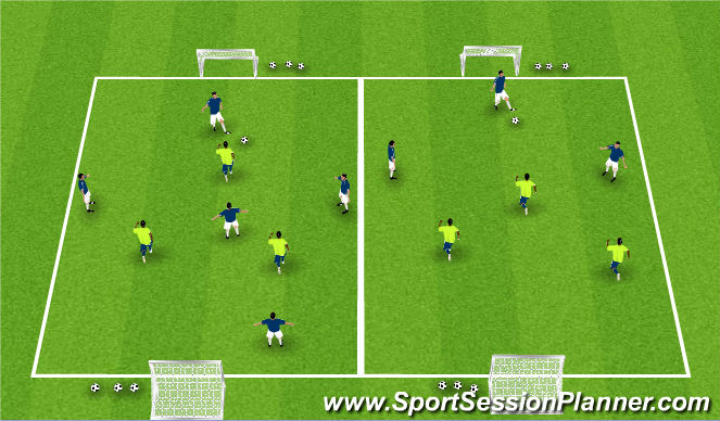 Football/Soccer Session Plan Drill (Colour): SSG + MSG