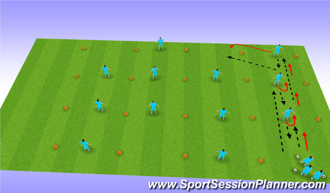 Football/Soccer Session Plan Drill (Colour): Screen 3 Up, back and through