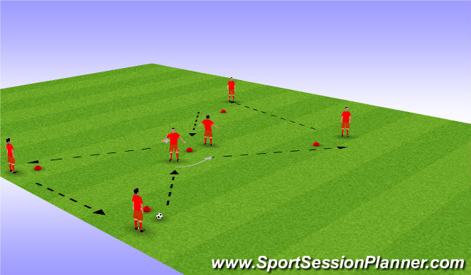 Football/Soccer Session Plan Drill (Colour): Passing Progressions
