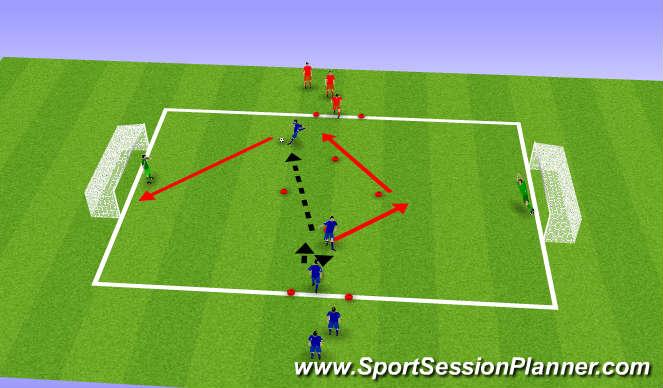 Football/Soccer Session Plan Drill (Colour): Progression 3