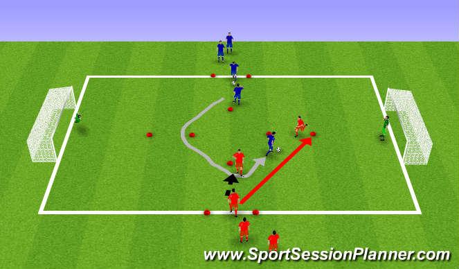 Football/Soccer Session Plan Drill (Colour): Progression 5