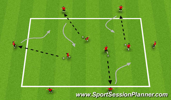 Football/Soccer Session Plan Drill (Colour): Technical repitition 1