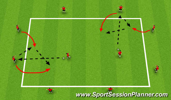 Football/Soccer Session Plan Drill (Colour): Technical repitition 3