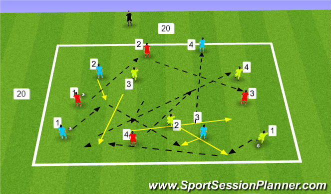 Football/Soccer Session Plan Drill (Colour): Passing within an everchanging environment