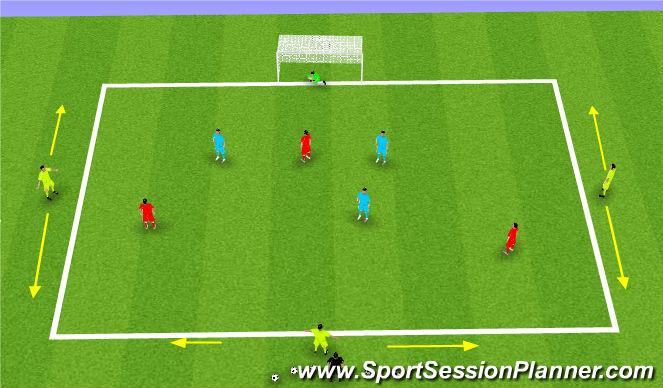 Football/Soccer Session Plan Drill (Colour): 4 v 4 + 4 to Goal OR 7 v 7 SSG