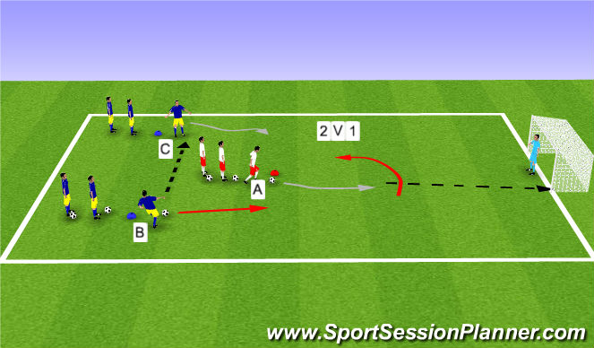 Football/Soccer Session Plan Drill (Colour): Large Goal Drill