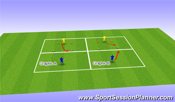 Football/Soccer Session Plan Drill (Colour): This Way/That Way
