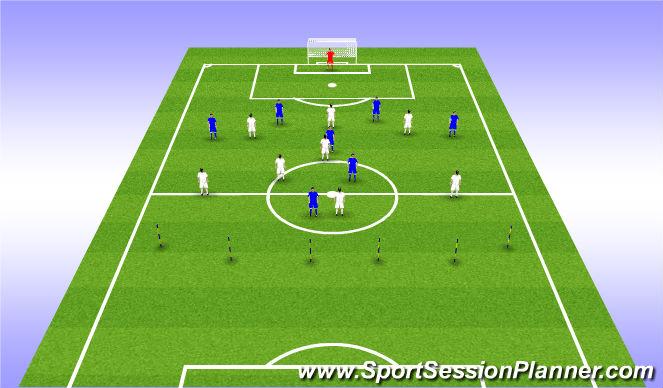 Football/Soccer Session Plan Drill (Colour): III - 8v8