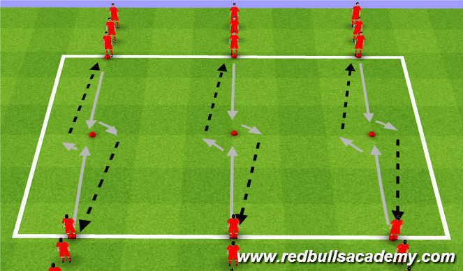 Football/Soccer Session Plan Drill (Colour): Cutting at Object