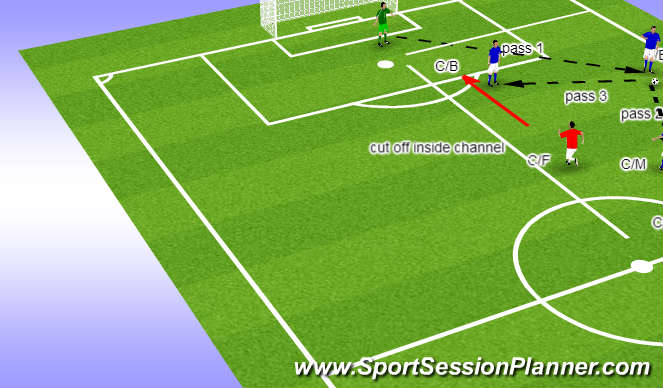 Football/Soccer Session Plan Drill (Colour): ZOOM-IN AND BREAK DOWN