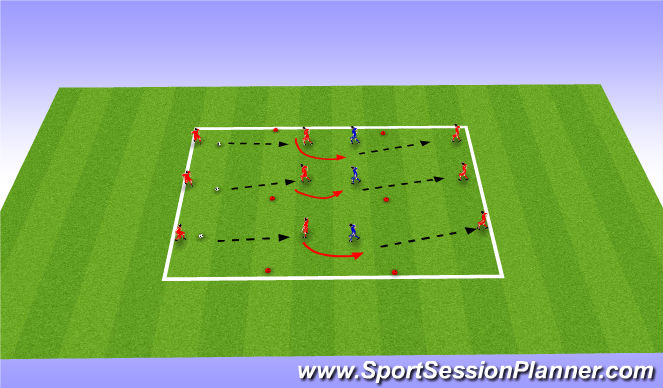 Football/Soccer Session Plan Drill (Colour): Spin and Go