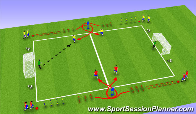 Football/Soccer Session Plan Drill (Colour): Part III: SAQ 2v2