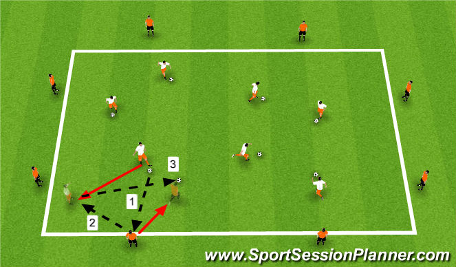 Football/Soccer Session Plan Drill (Colour): Dribble and Switch