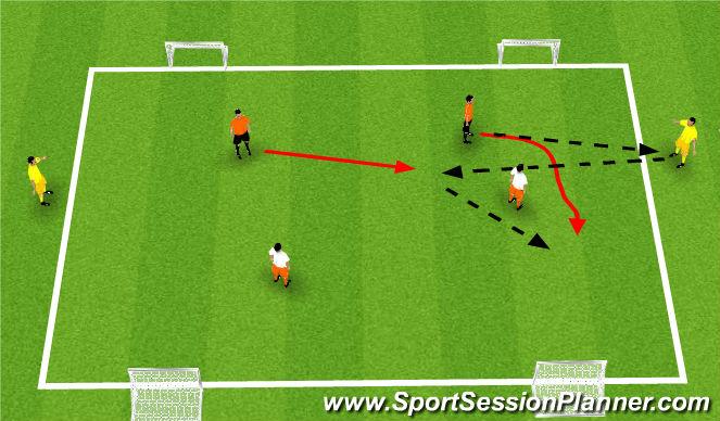 Football/Soccer Session Plan Drill (Colour): 2v2+2N