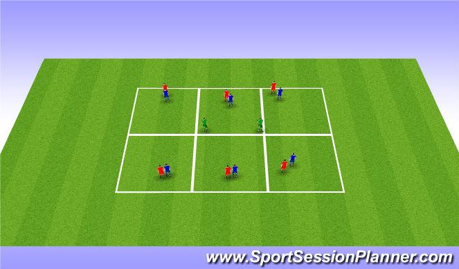 Football/Soccer Session Plan Drill (Colour): 1v1+3